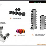 Dumbbells racks and med balls